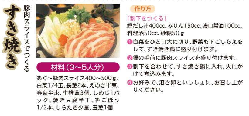 豚肉スライスでつくる すき焼き